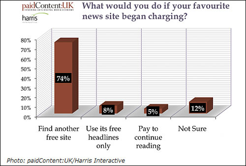 Paid-content-pay-for